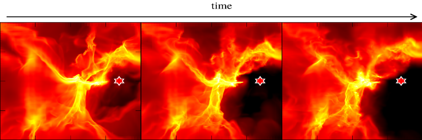 Numerical simulations of molecular clouds